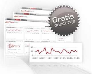 gestion de cuentas analytics